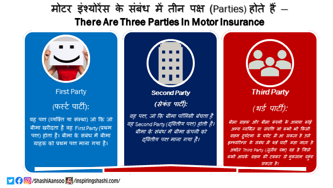 मोटर इंश्योरेंस के पक्ष : What Are Parties In General Insurance – Shashi KumarAansoo